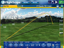 FlightScope X-Series Technology